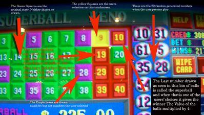 superball keno numbers