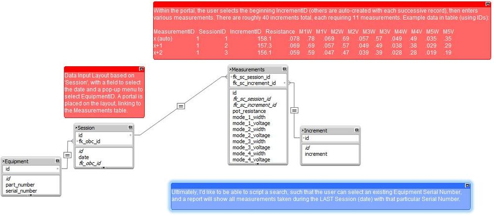 Measurement Report Data Structure.jpg